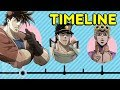 The Complete JoJo's Bizarre Adventure Timeline So Far... - Parts 1-5 | Get In The Robot