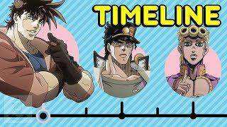 The Complete JoJo's Bizarre Adventure Anime Timeline So Far... - Parts 1-5 | Get In The Robot