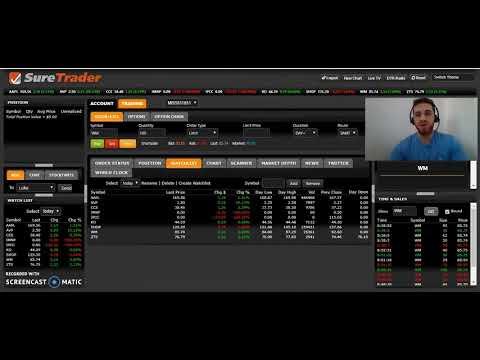 SureTrader Platform Tutorial & Review 2018! Penny Stock Trading