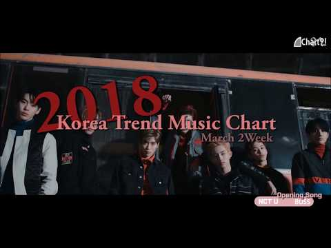 2018 Korea Trend Music Chat - March 2week TOP30