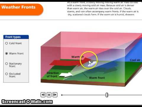 REVIEW OF AIR MASSES FRONTS LOW PRESSURE
