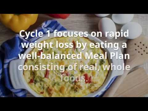 Cycle 1 Food List For The 17 Day Diet Free Pdf Quick Start Guide