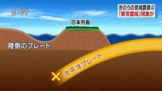 三重沖の地震がなぜ宮城で揺れ強く?⇒「異常震域」現象か 2019.07.29正午NHKニュース