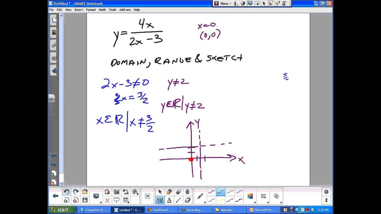 Domain Range And Graph Of Rational Function Juda Math Functions &  Relations How To Find
