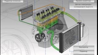 видео Система охлаждения двигателя