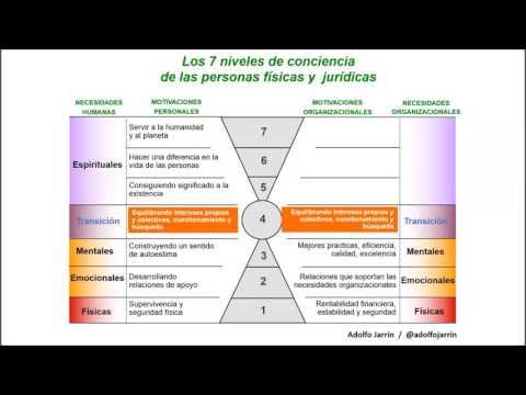 Adolfo Jarrín: La cultura como fuente de valor empresarial / Evolution Change