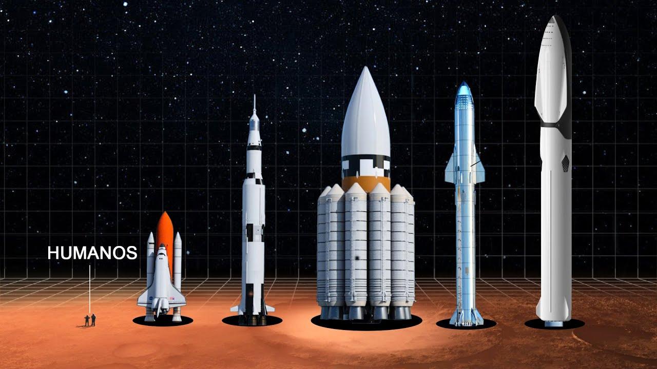 ¿Qué Tan Grande Puede Ser un Cohete en Realidad? Comparación de Tallas