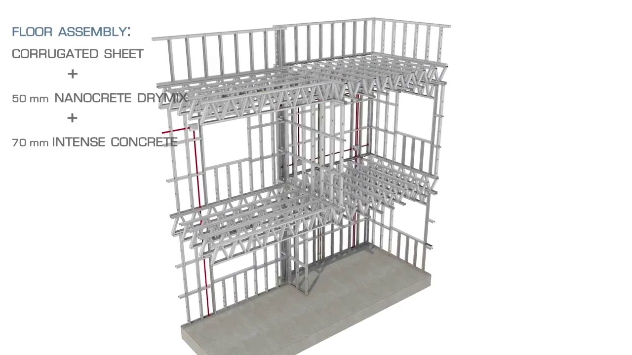 Steel Frames with Foam Concrete Insulation - YouTube