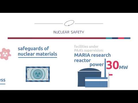 National Atomic Energy Agency - nuclear safety
