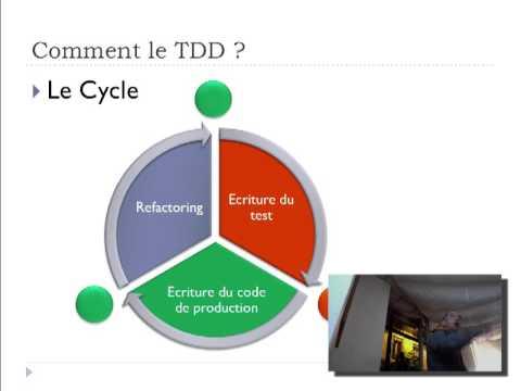 TDD ou comment coder à l'endroit