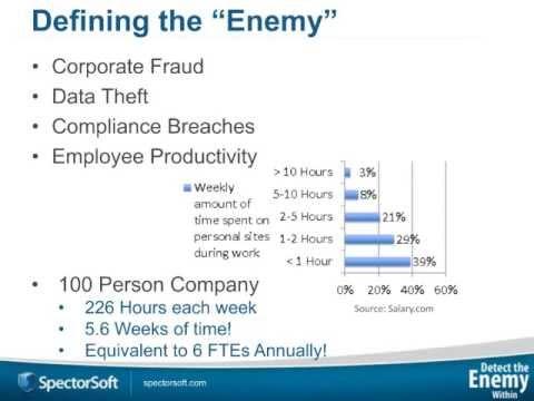 Monitoring Employee Activity & Insider Threats - SpectorSoft Webinar