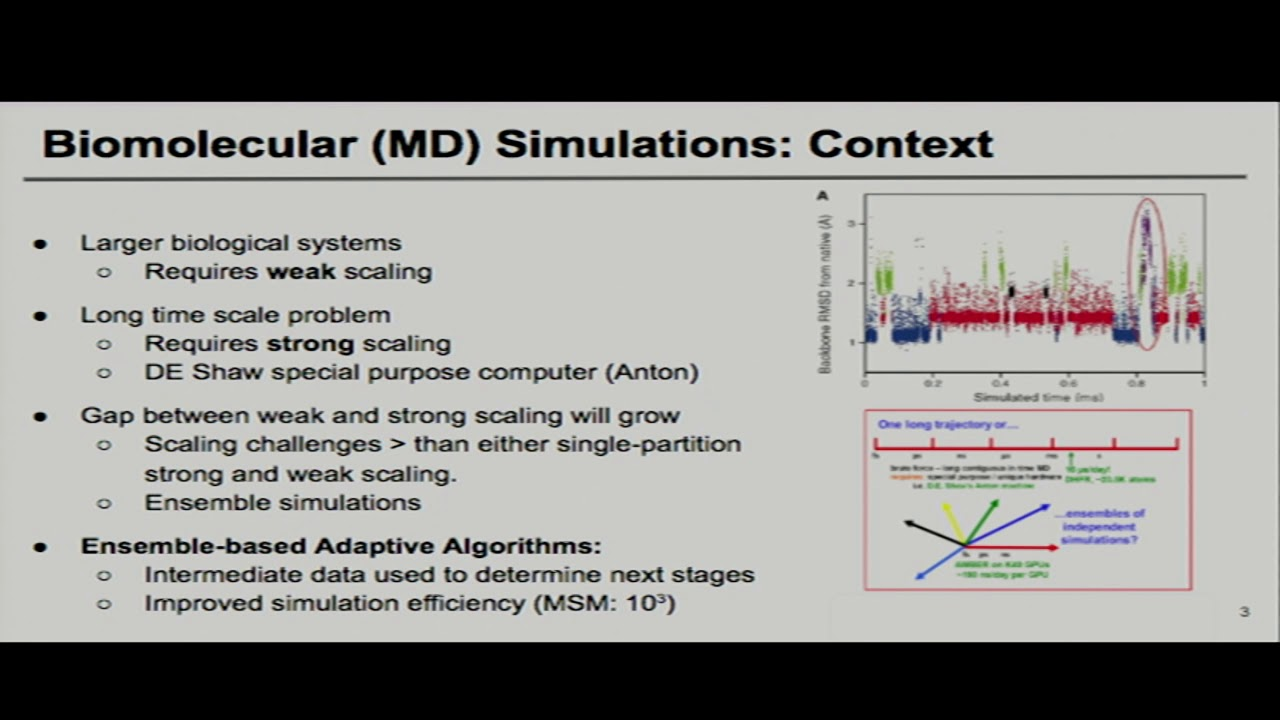Combining Static and Dynamic Analysis for Efficient Communication Trace  Compression