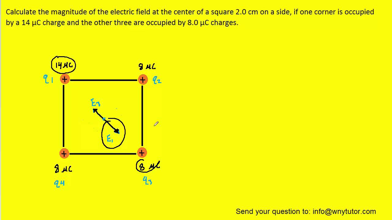 Calculate The Magnitude Of Electric Field At Center A Square