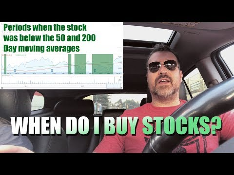 When Do I Buy Stocks? Google Finance Tells Me When To Buy!
