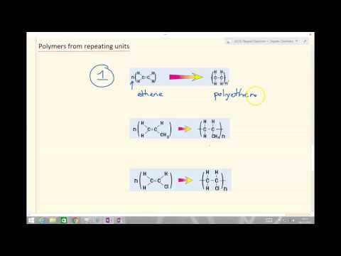 AQA A Level Chemistry Organic Chemistry - Addition Polymers
