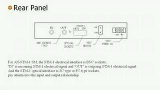 STM1 / OC3 Electrical to Optical converter