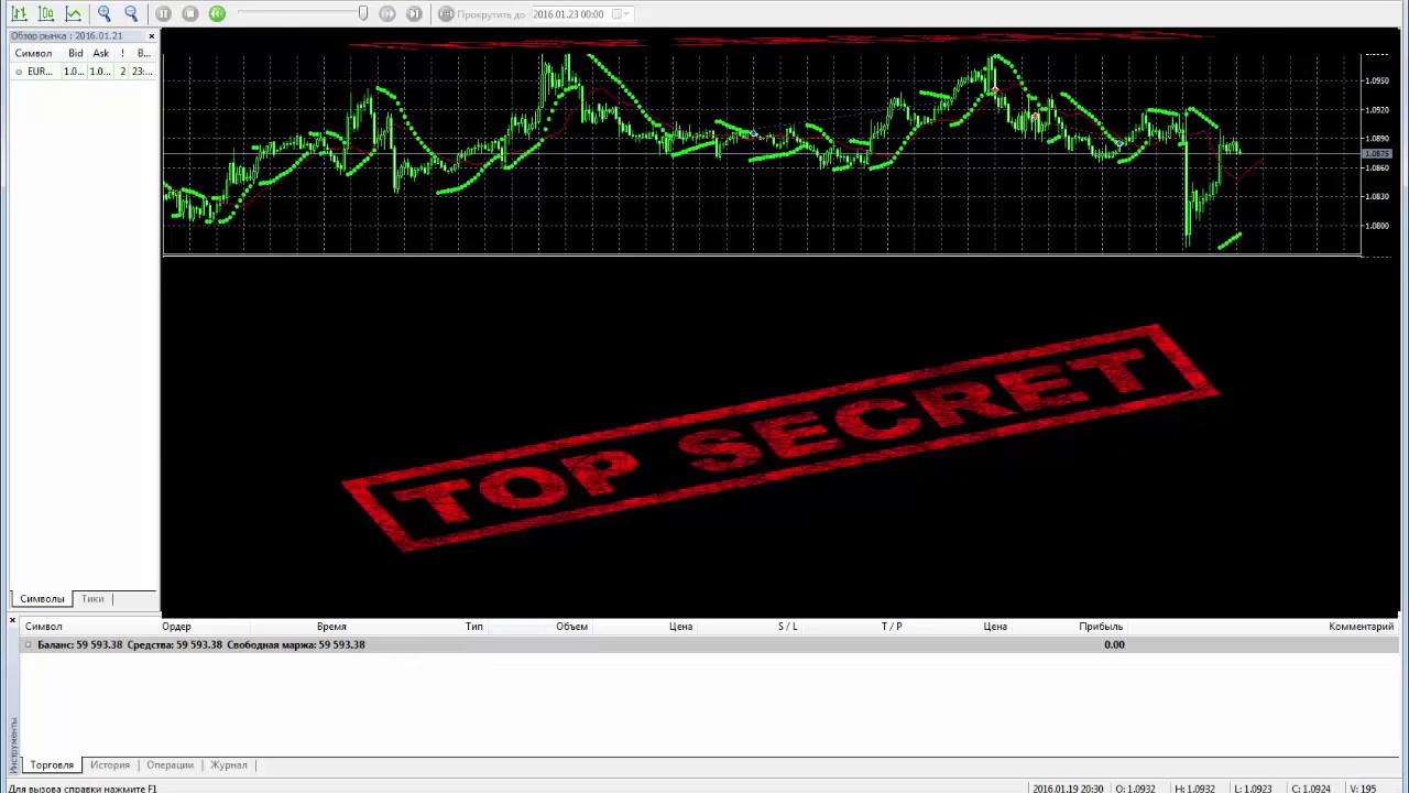 Forex 200$ на счет forex grail trading system