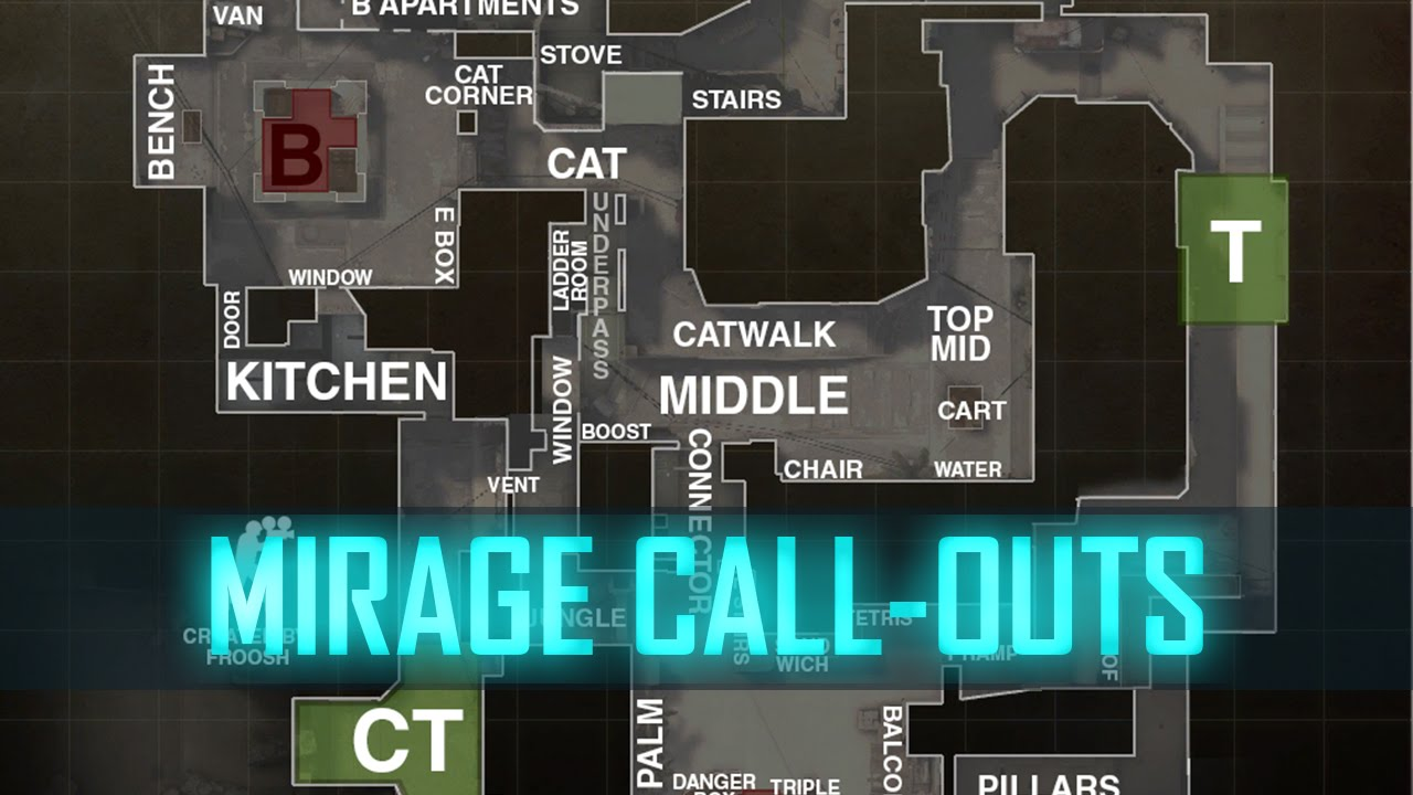 Mirage Call Outs Csgo Guide Youtube