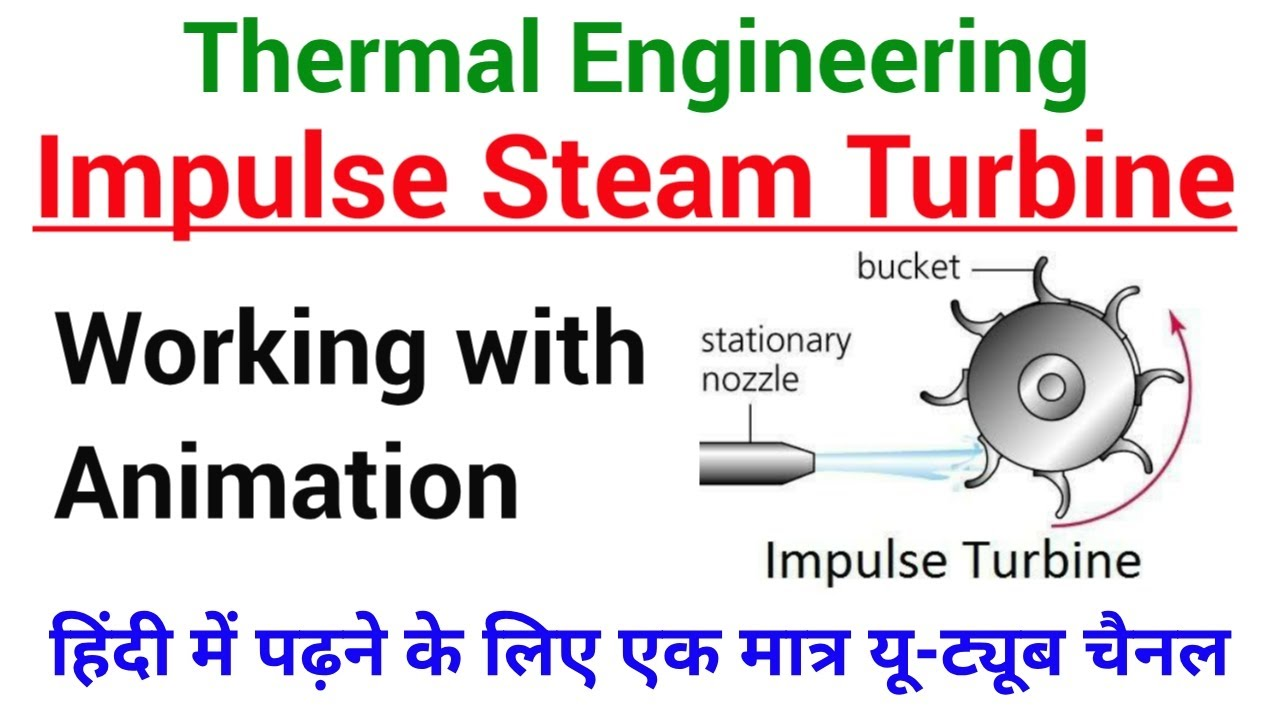 IN HINDI) What is Impulse Turbine and Its working in Hindi-AB ...