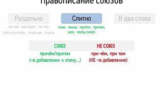 Правописание союзов (7 класс, видеоурок-презентация)
