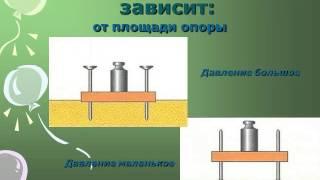 Презентация Давление и единицы его измерения