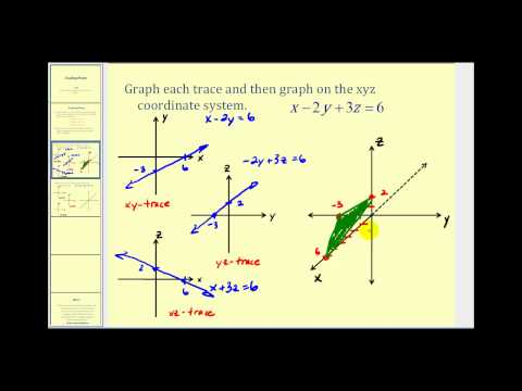 Graphing a Plane on the XYZ Coordinate System Using Traces