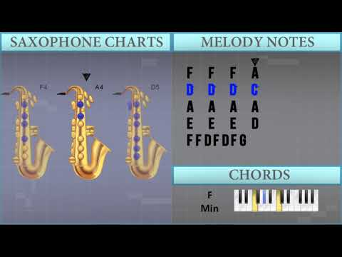 how-to-play-faded-on-alto-sax