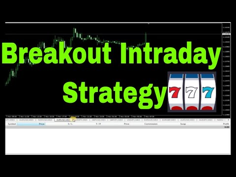 How to Make Money on the Forex Market 2-11-2018