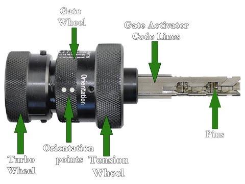 turbo decoder vw hu66