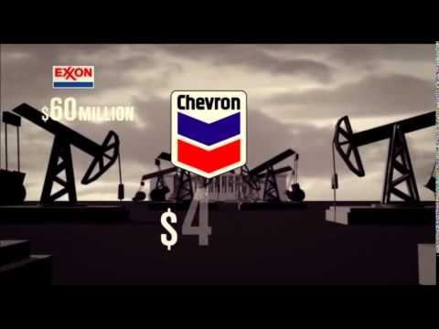 cutout scene from 'Fuel'   oil industry finances politics exxon, chevron, bp