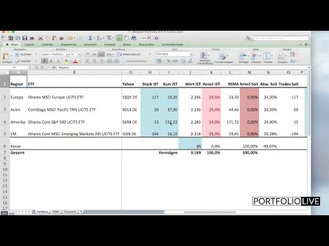 Video 29: Active Indexing selbst gemacht