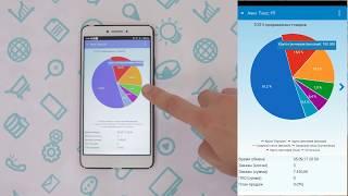 Обзор 20-го релиза «Агент Плюс: Мобильная торговля»