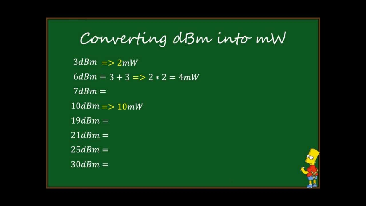 Learn convert dbm to mw without calculator youtube nvjuhfo Image collections