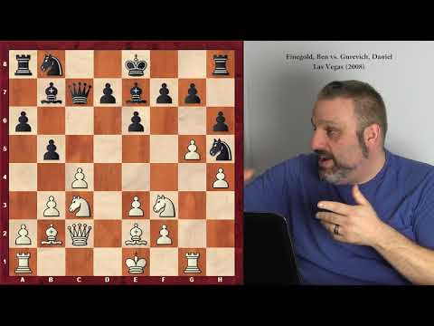 Under 1350 Class - Unusual Knights with GM Ben Finegold