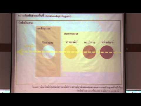 """วาระการประชุม """"ประวัติศาสตร์และรายละเอียดของพิพิธภัณฑ์ธรรมเจดีย์... หลวงตามหาบัว"""" 28-08-2558"""