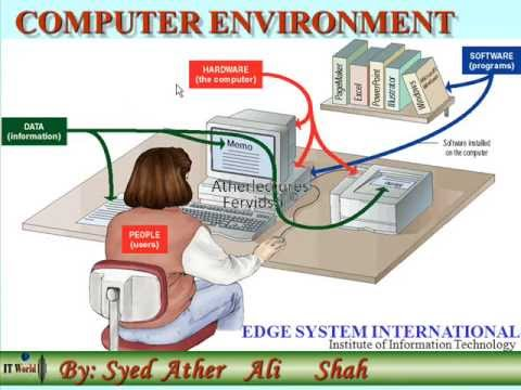 Basic Information About computer | Computer concept Lecture 1 ...