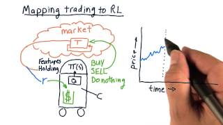 Mapping trading to RL