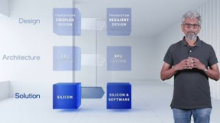 XPU and Software Update – Intel oneAPI, Data Center Software and Intel Server GPU