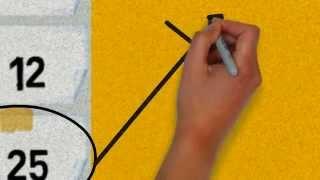 a level economics exam techniques