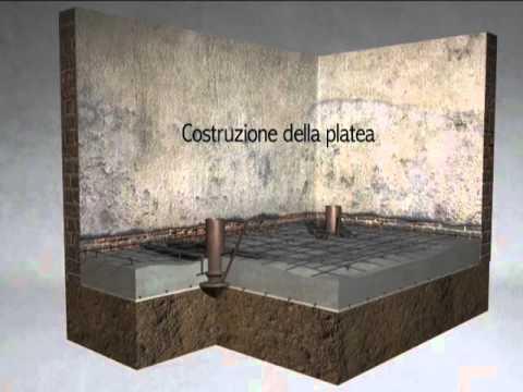 Com'è Costruito Il Palo Di Fondazione Soles - I Suoi Vantaggi - Le Sue Applicazioni