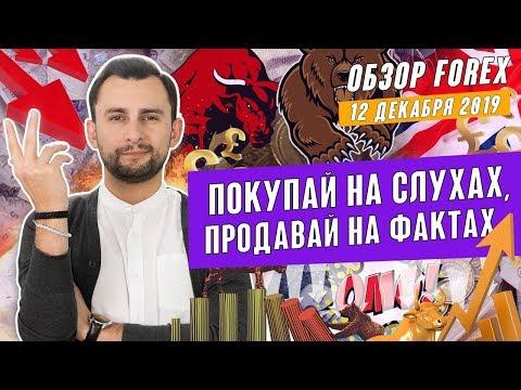 Прогноз по рынку форекс на  12.12 от Тимура Асланова