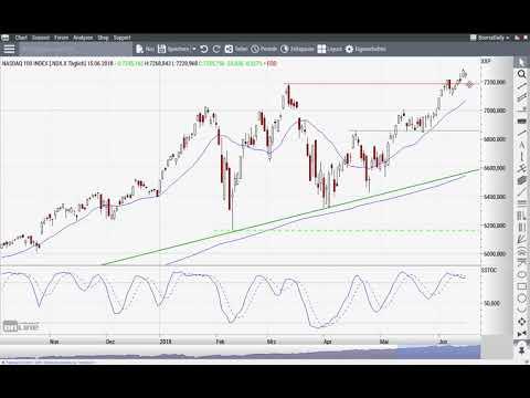 Dow Jones: An diesem Index hängt sehr viel! - Chart Flash 18.06.2018