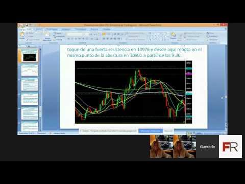 Apertura de nueva sala de trading en Simplemente Trading: DAX con CFDs con Giancarlo Prisco.