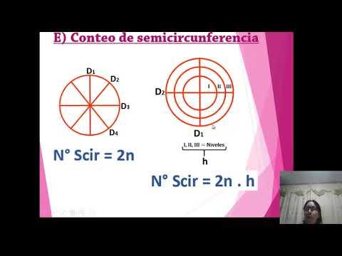 rm-4to-teorÍa-de-conteo-de-figuras_-cuaderno_-20-03-20