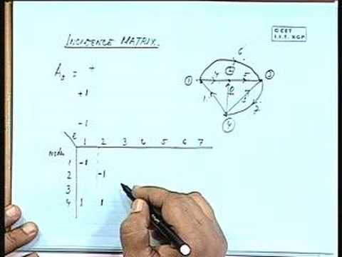 Lecture - 18 Graph Theory