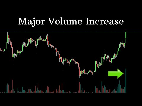 XRP: Volume Is Going Through The Roof On This Pump!