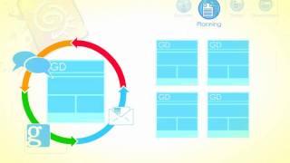 GlamoDesign Website Design Process