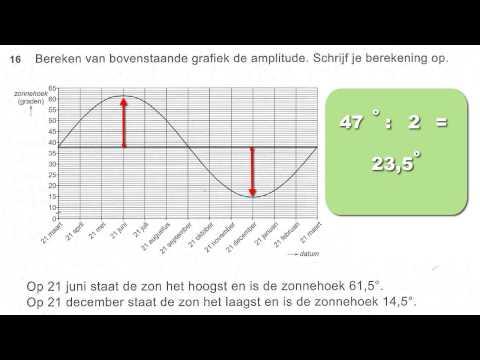 examen 2014 Zonnehoek
