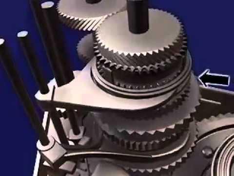 Como Funciona A Caixa De C 226 Mbio Marchas Anima 231 227 O