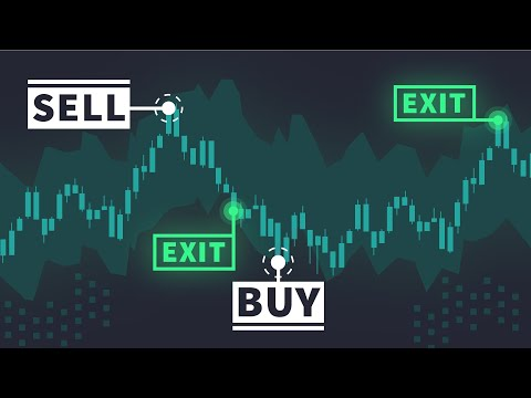 Algo Trading Strategies: Mean Reversion (Complete Guide)